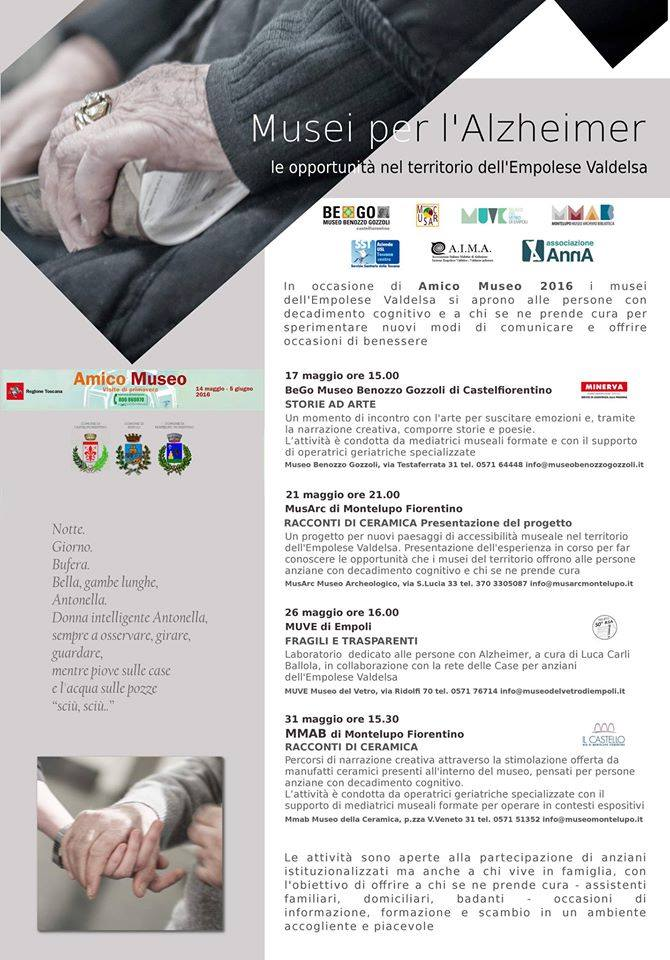 la cultura della ceramica a montelupo essay A montelupo fiorentino ha aperto i battenti il museo della ceramica (wwwmuseomontelupoit) fra i più importanti d'italia e d'europa un patrimonio.